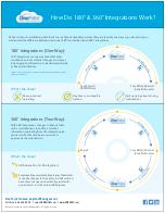 THUMBNAIL 401K Integrations Guide
