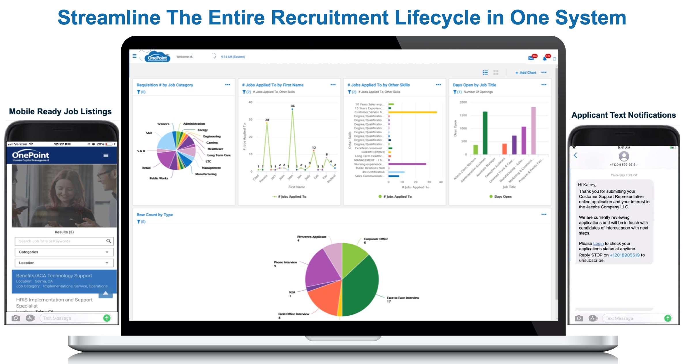 Manage the Entire Talent Acquisition Lifecycle